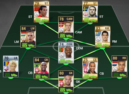 Fifa 09 Squad Update Download Pc